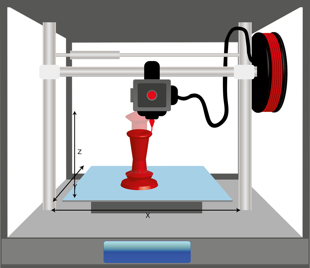 Practical Experiences With 3D Printing