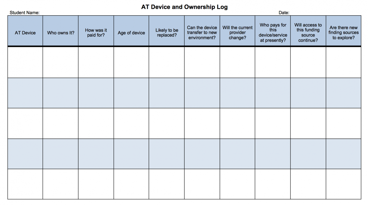 AT Device and Ownership Plan