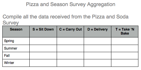 Pizza and Season Survey Aggregation