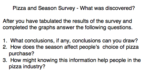 Pizza and Season Survey Assessment