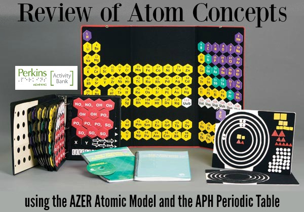 review of atoms collage