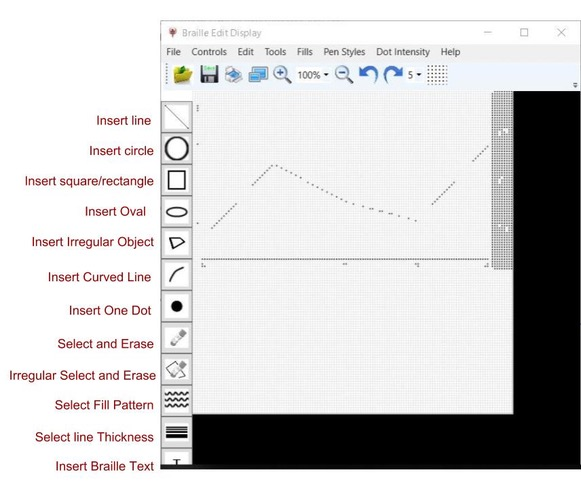 Screenshot of Braille Edit Display window with insert options. Line chart from previous Edit screen - with broken gaps in the line -  is also on the screen.