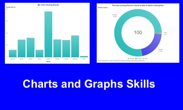 """Image of a bar chart and a pie chart with the text, """"Charts and Graphs Skills"""""""
