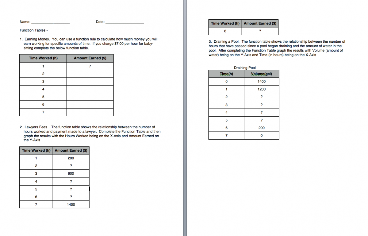 worksheet Function Table the function machine perkins elearning tables click to download