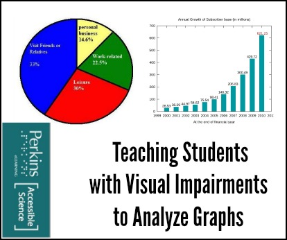 Teaching Students with Visual Impairments to Analyze Graphs ...