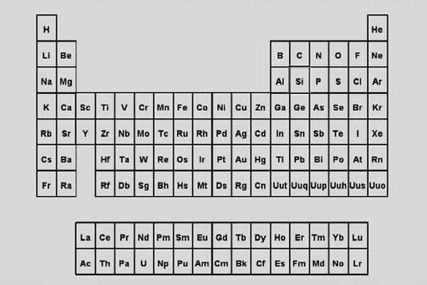 A black and white chart of the Periodic Table of Elements.