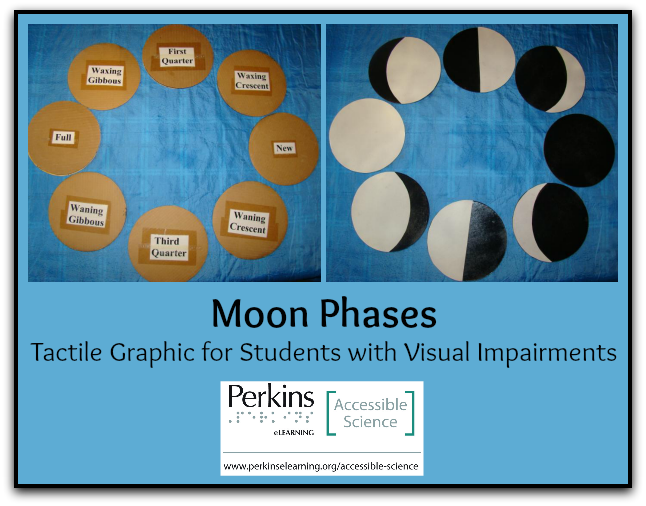 Moon Phases Tactile Graphic Perkins Elearning