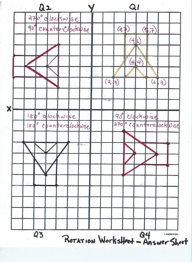 Symmetry Worksheets Ks3 – Rotation Maths Worksheet
