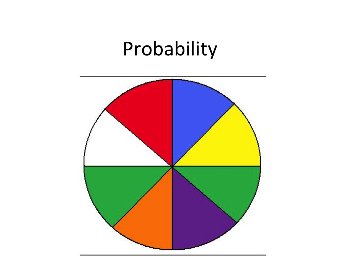 probability using tactile spinner perkins elearning. Black Bedroom Furniture Sets. Home Design Ideas