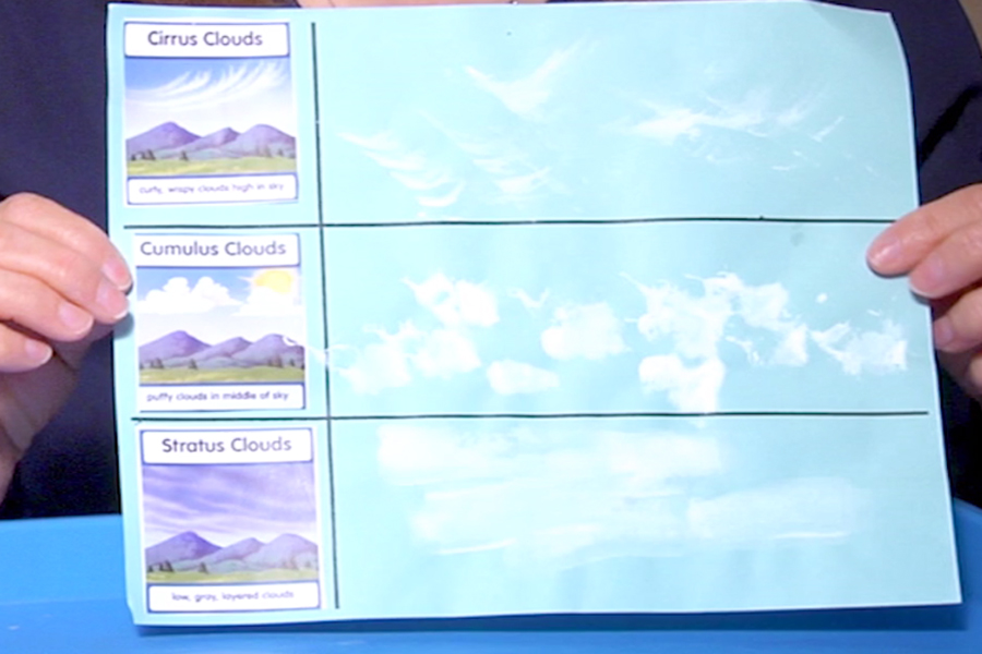 Selma holds up a sheet of paper that has illustrations of three types of clouds.