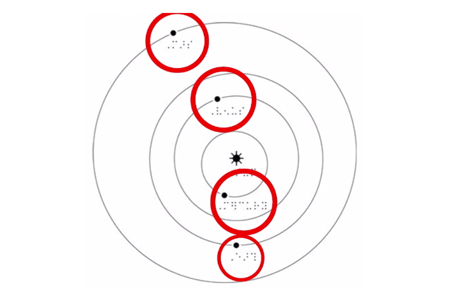 A simple black and white template of the inner solar system, the four inner planets are depicted by black dots, and their orbits by thin black concentric circles.