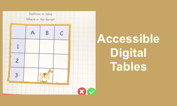"""photo of iOS Positions in Table game with Wikki Stix outline of table and text, Accessible Digital Tables"""""""