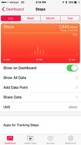Vertical Dashboard: graph displaying time and steps