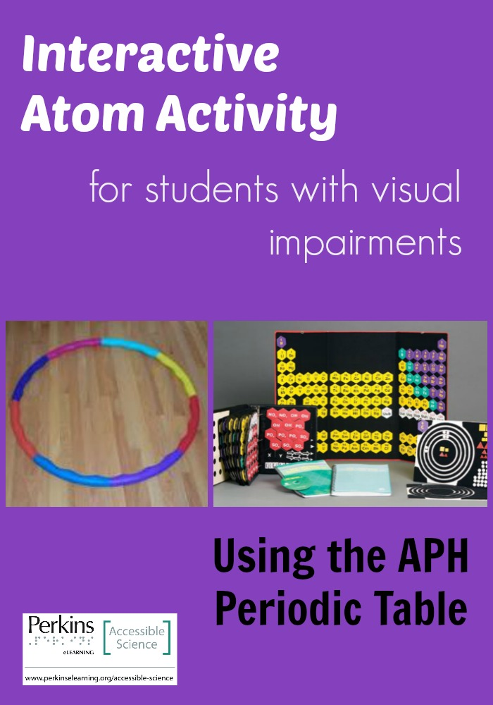 Interactive atom activity part 2 using the aph periodic table collage of interactive atom activity urtaz Gallery