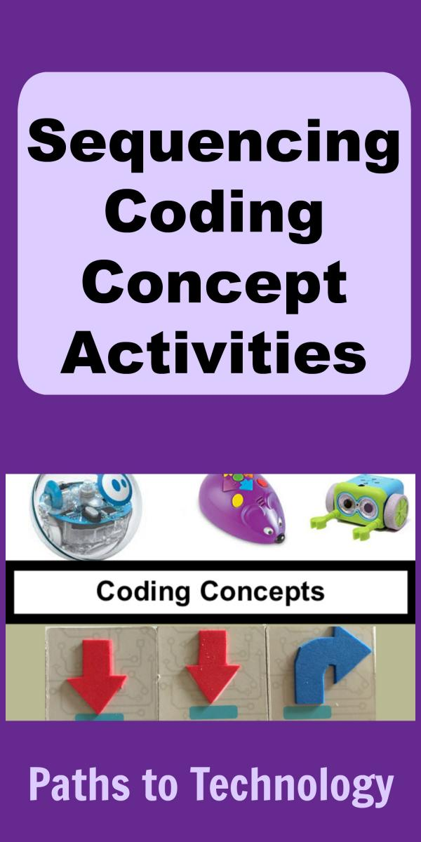 Collage of sequencing coding concept activities