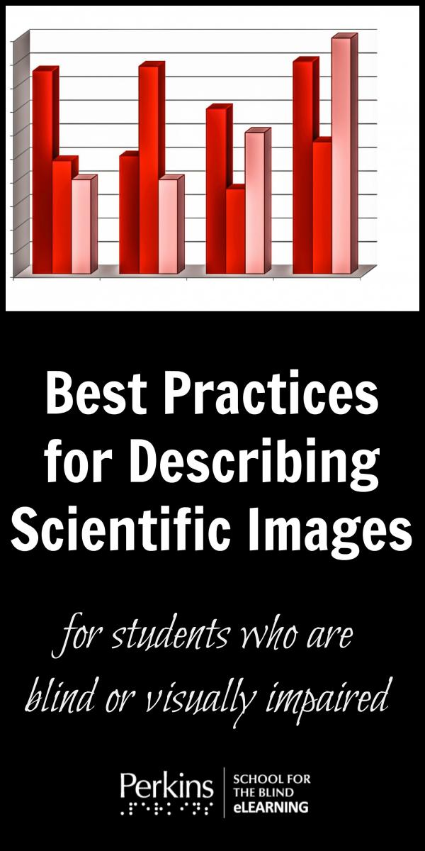 Collage of best practices for describing science images