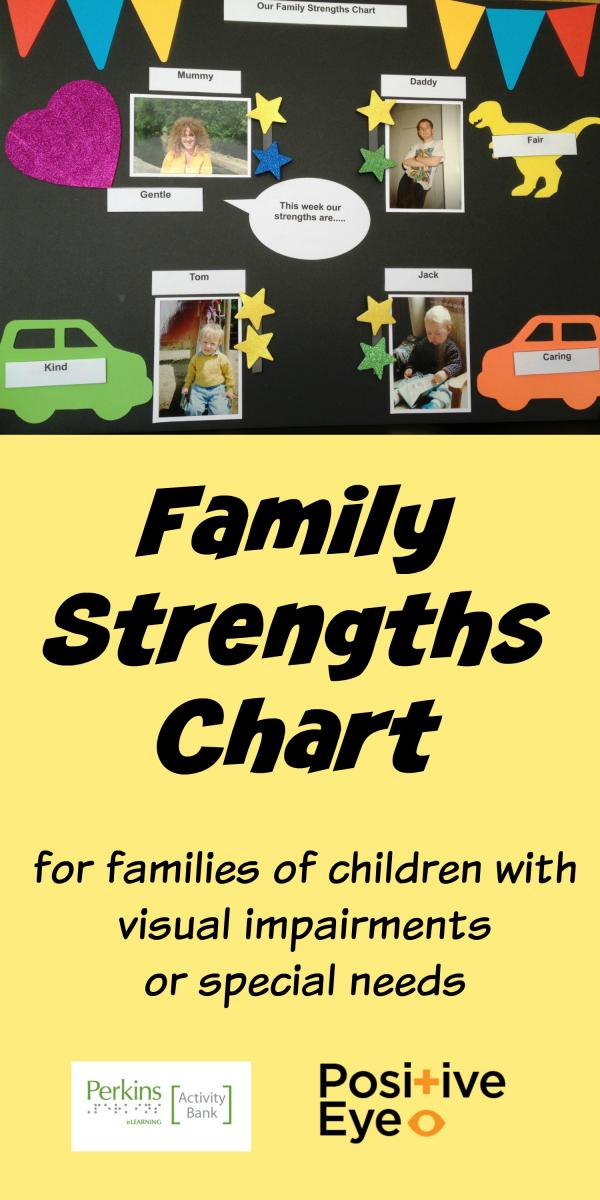 Pinterest collage of family strengths chart