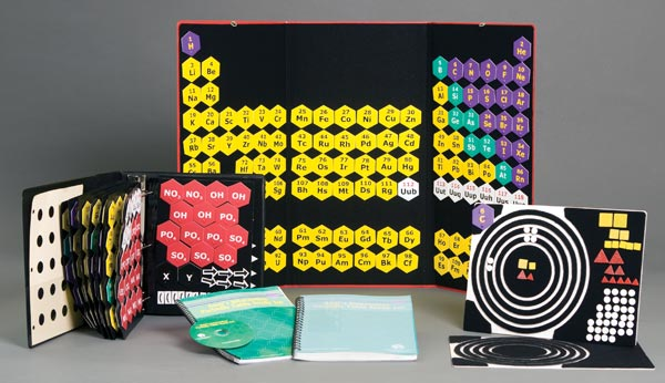 Interactive Periodic Table Study
