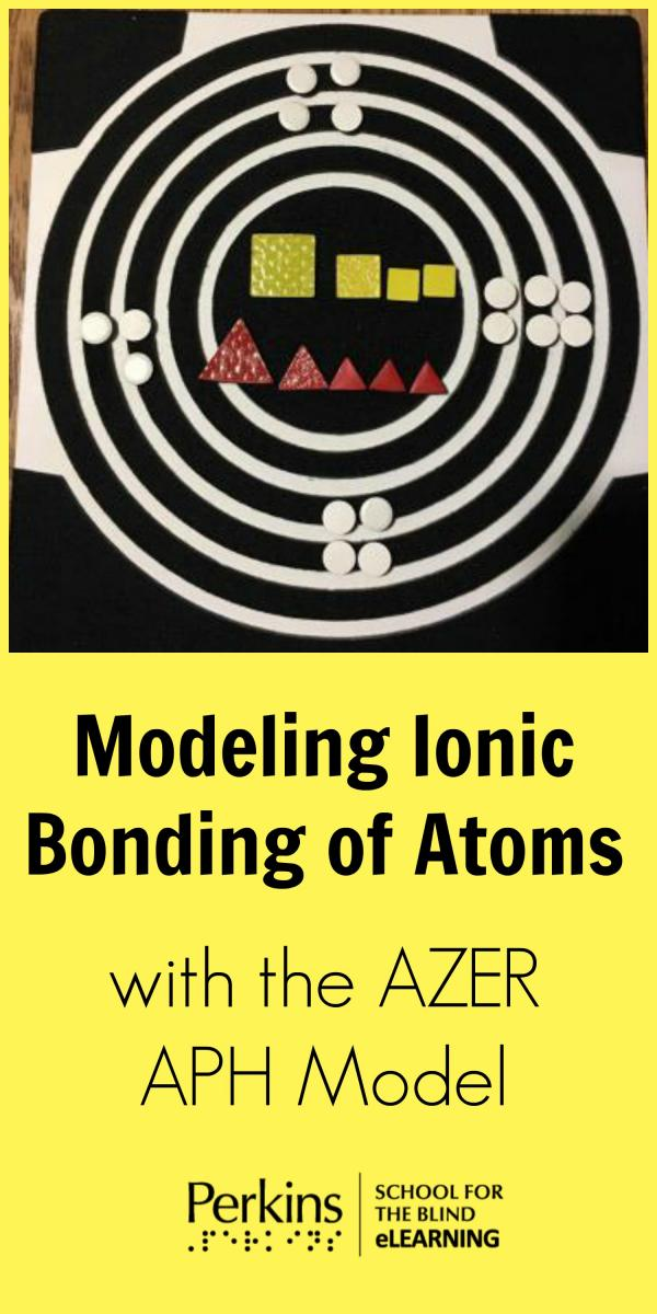 Collage of ionic bonding