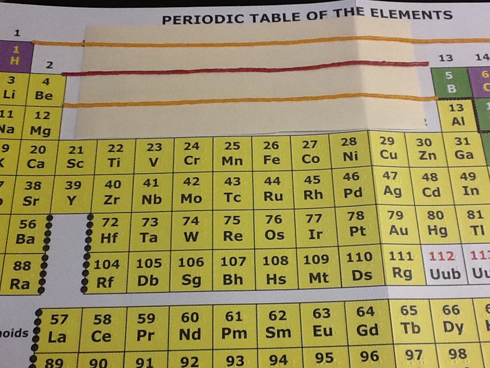 Adapted periodic table of the elements