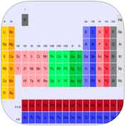 periodic table of elements app icon