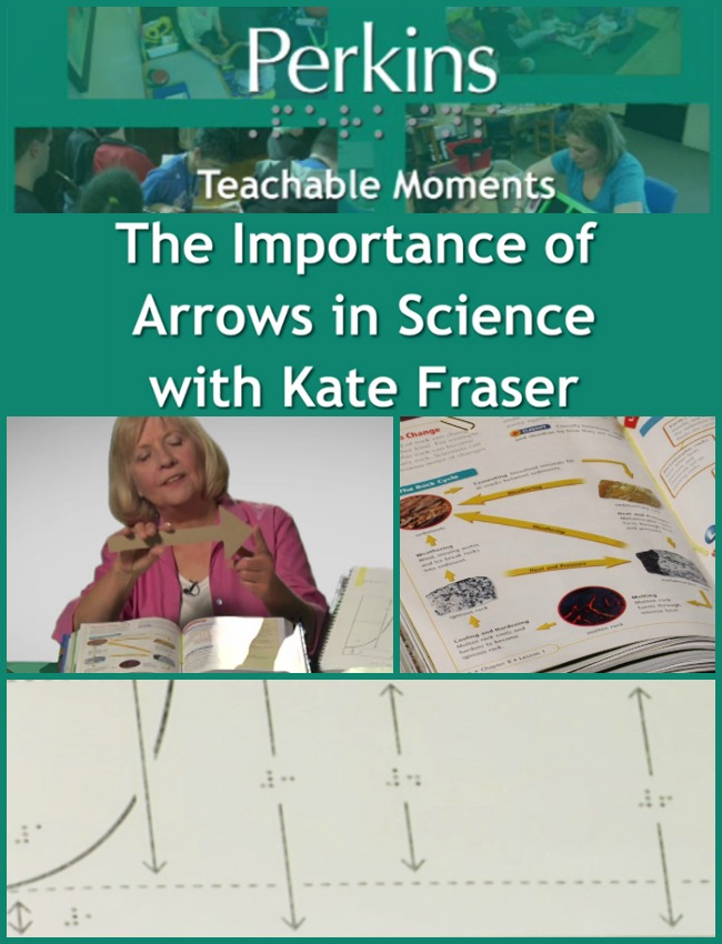 The Importance of Arrows in Science with Kate Fraser.