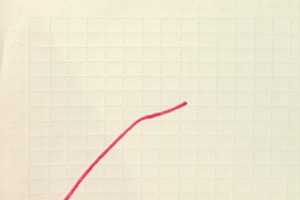 Using Wikki Stick on some graph paper.