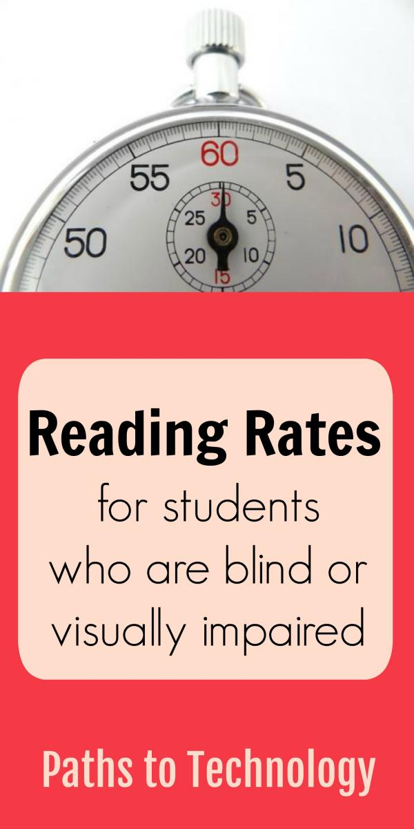 Collage of Reading Rates