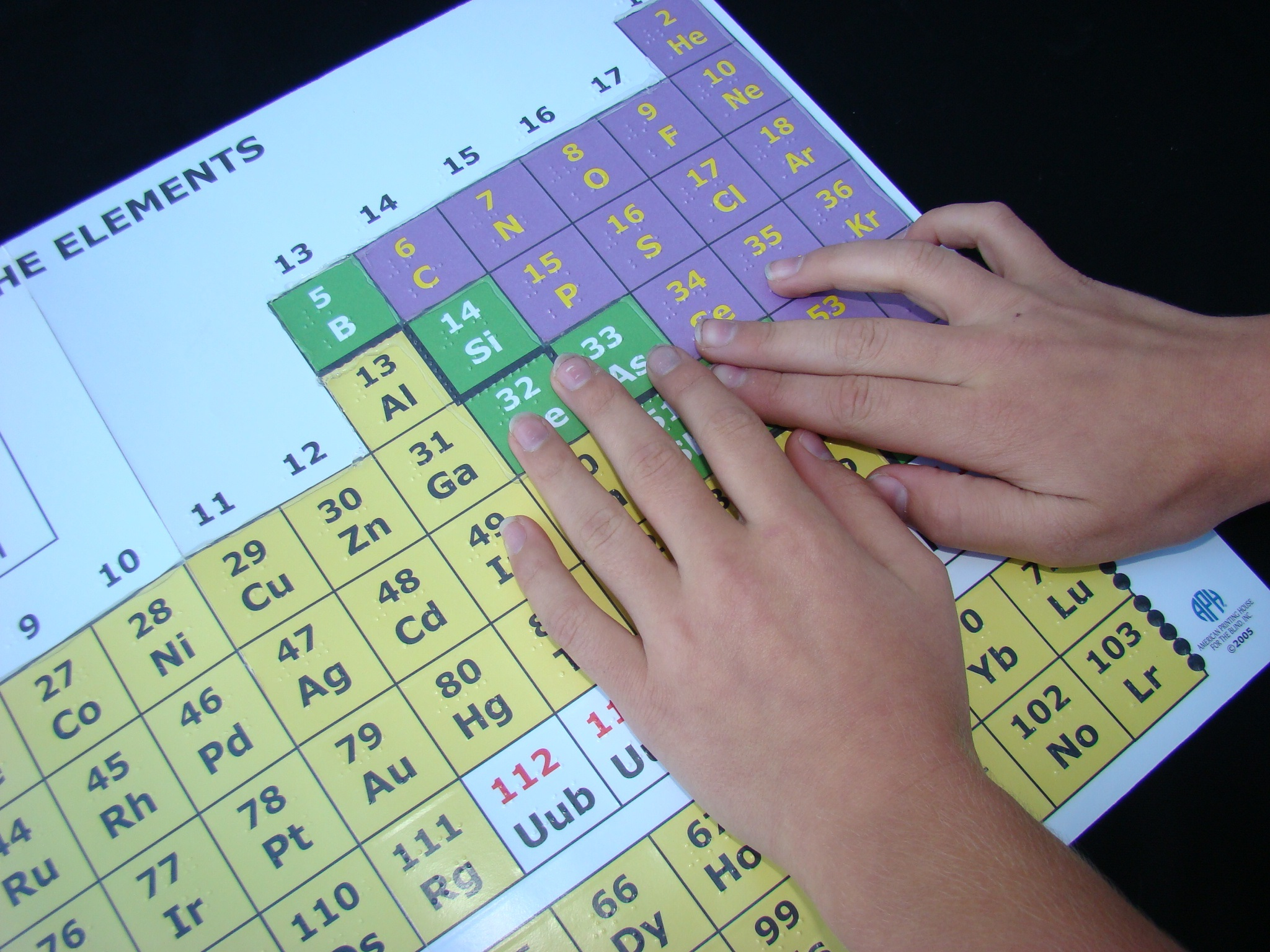 Adapting the aph periodic table to indicate major element groups adapting the aph periodic table to indicate major element groups perkins elearning urtaz Gallery