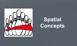 """Blindfold Bowling logo and text, """"Spatial Concepts"""""""