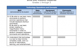 Screenshot of Technology Operations and Concepts goals for Grades 1 & 2.