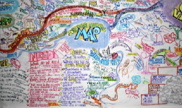 a Graphic map filled a whiteboard