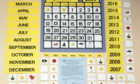 Interactive atom activity part 2 using the aph periodic table periodic table introduction using a calendar urtaz Gallery