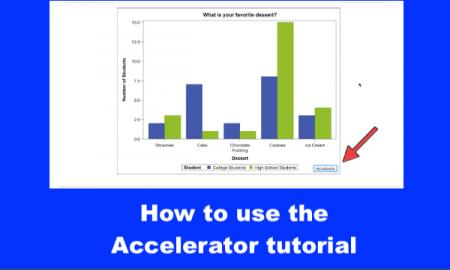 "Screenshot o Accelerator bar chart with arrow pointing to the Accelerator button & text, ""How to use the Accelerator tutorial."""