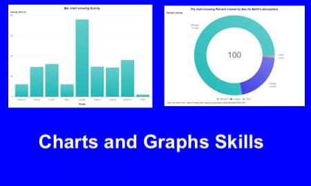 "Image of a bar chart and a pie chart with the text, ""Charts and Graphs Skills"""