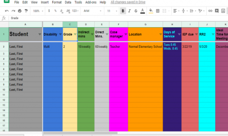 Screenshot of Google Sheets showing the TVI Progress Monitoring Template: columns are color coded info; rows are student name