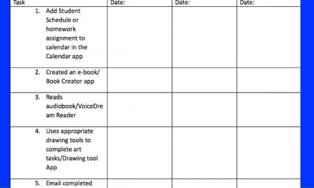 Screenshot of the first 5 tasks in the IEP (See attachment in post for full details)