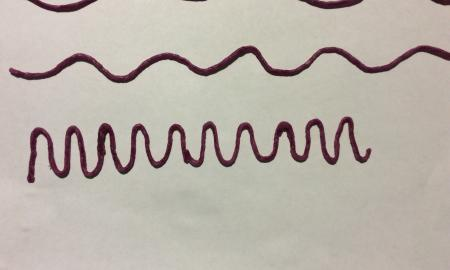 The image is of 3 waves of varying wavelength.