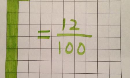 Chart with 100 boxes 11 of  colored in green, one black  - all equal to the fraction 12/100