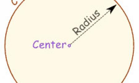 Circumference and radius