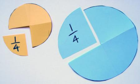 Two circles with one fourth of the pie cut out demonstrating how a teacher would cut circle into parts.