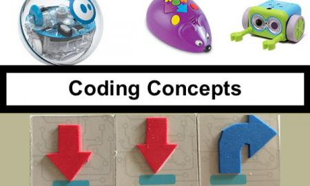 "images of Sphero, Code & Go Mouse, Botley, and three arrow cards with the text, ""Coding Concepts"""