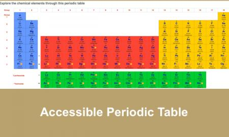 "Screenshot of Periodic Table and text, ""Accessible Periodic Table""."