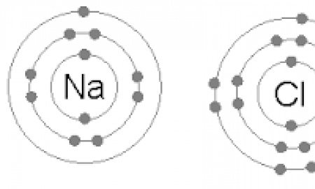 The image is a Bohr model of a sodium atom and a chlorine atom.