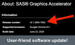 Screenshot of SAS Graphics Accelerator About page with annotated arrow pointing to v5.1.2654.7603