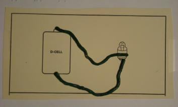 Raised line of a simple circuit in which the battery and the light bulb are connected with Wikki Stix.