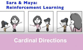 """Cartoon images of an O&M and student pointing in various directions. """"Sara & Maya: Reinforcement Learning; cardinal directions."""""""