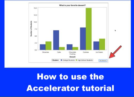 SAS Graphics Accelerator Tutorial #1: How to | Paths to