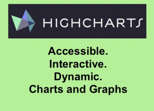 """Highcharst Logo and text, """"Accessible. Interactive. Dynamic. Charts and Graphs"""""""