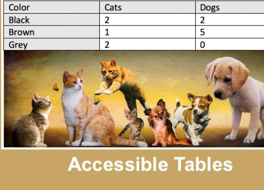 """Image with dogs and cats and a Table showing colors of dogs and cats. Text, """"Accessible Tables"""""""